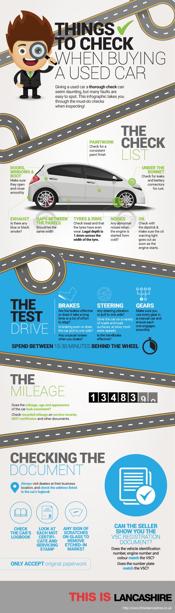 USEDCAR-infographic-ThisIsLancashire