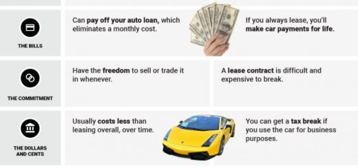 car leasing benefits